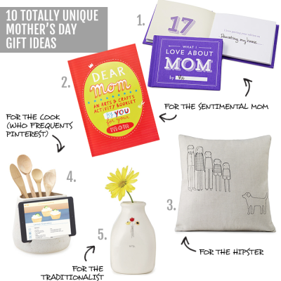 10 unique mother's day gift ideas | TheMombot.com