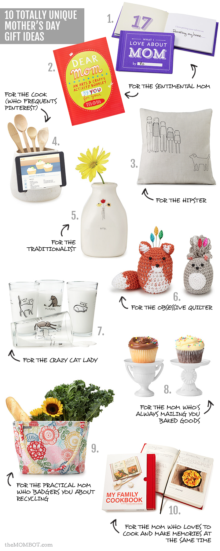 10 Unique Mother's Day gift ideas   TheMombot.com